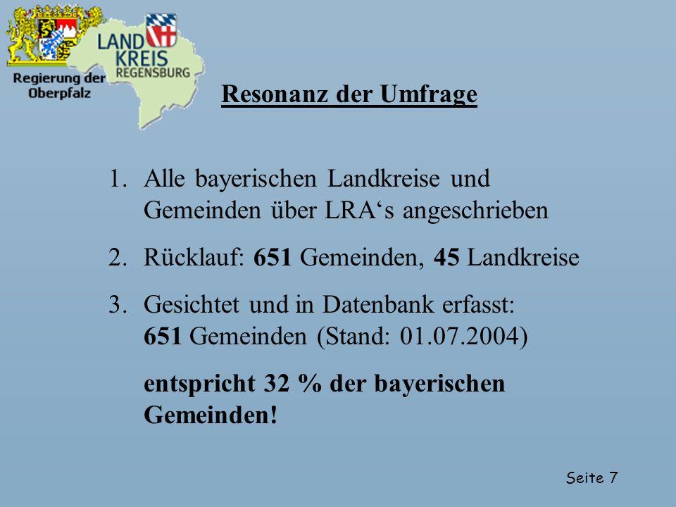 Resonanz der Umfrage Alle bayerischen Landkreise und Gemeinden über LRA's angeschrieben. Rücklauf: 651 Gemeinden, 45 Landkreise.