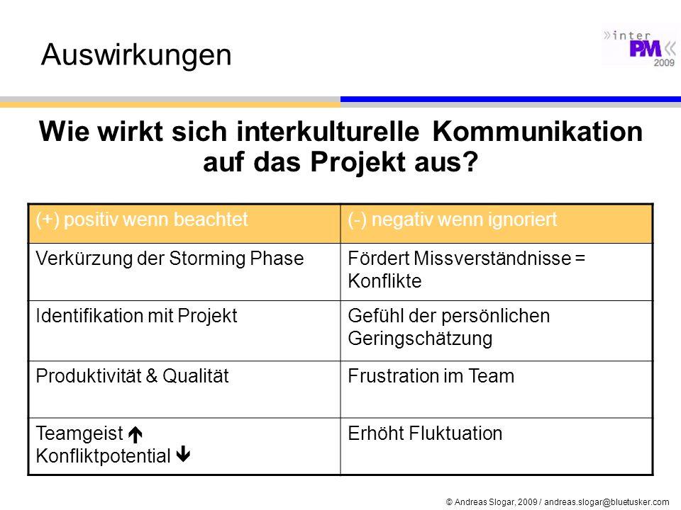 Wie wirkt sich interkulturelle Kommunikation auf das Projekt aus