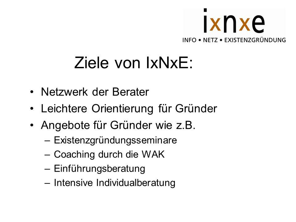 Ziele von IxNxE: Netzwerk der Berater