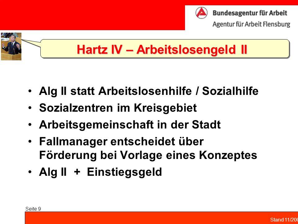 Hartz IV – Arbeitslosengeld II