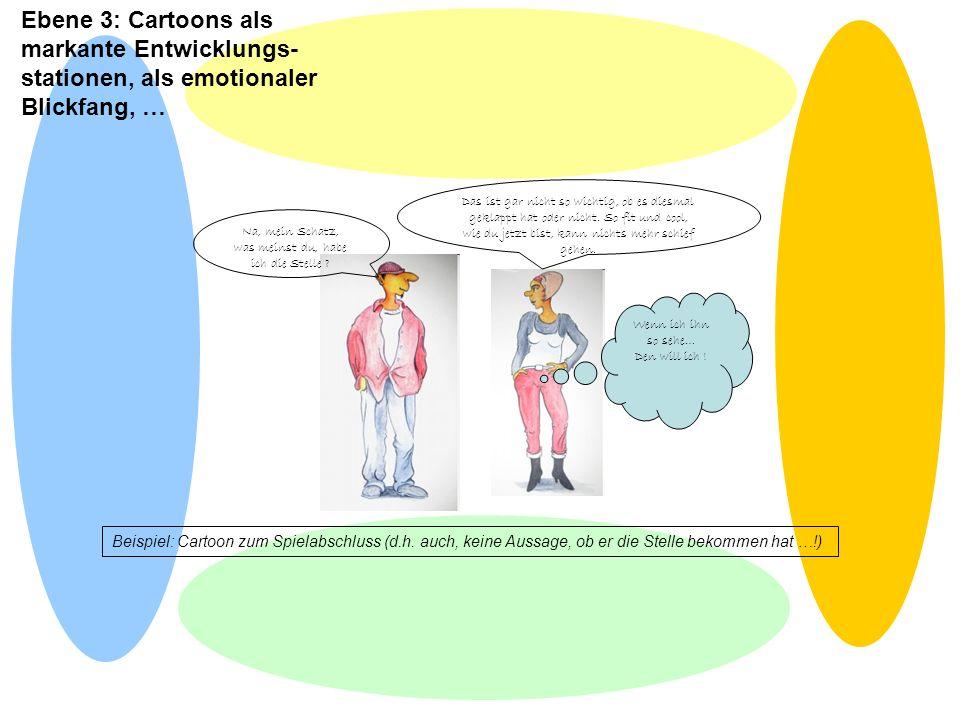 Ebene 3: Cartoons als markante Entwicklungs-stationen, als emotionaler Blickfang, …