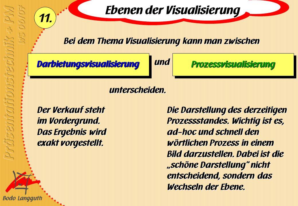 Ebenen der Visualisierung