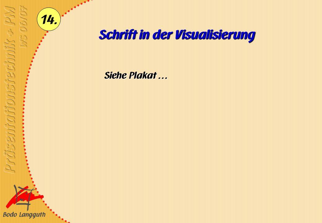 Schrift in der Visualisierung