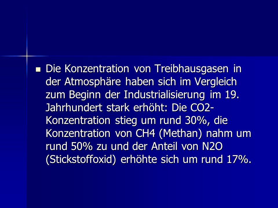 Die Konzentration von Treibhausgasen in der Atmosphäre haben sich im Vergleich zum Beginn der Industrialisierung im 19.