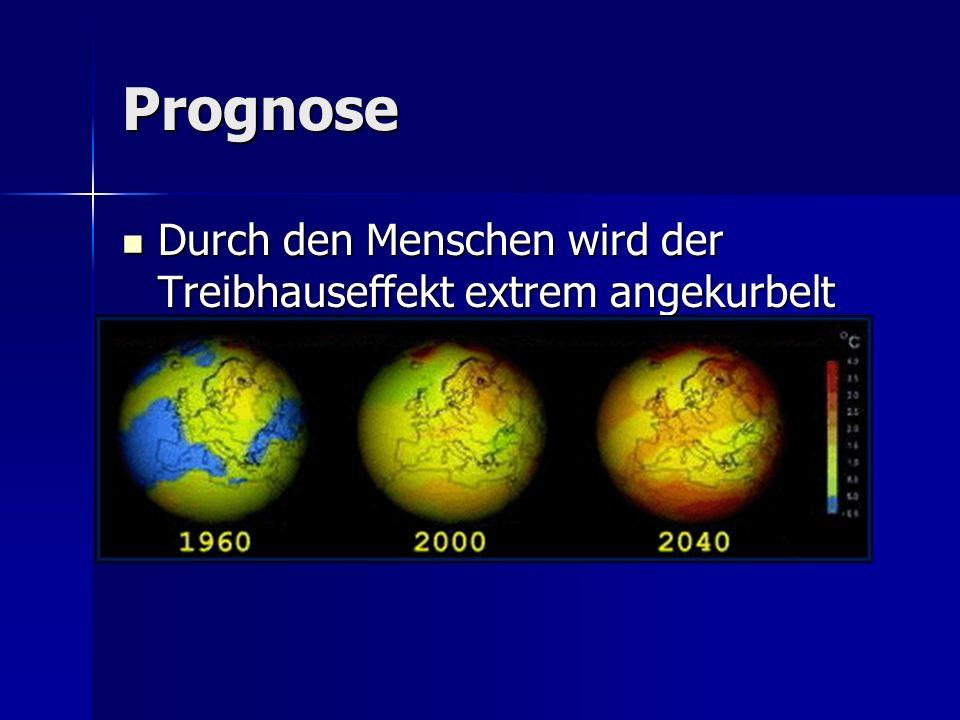 Prognose Durch den Menschen wird der Treibhauseffekt extrem angekurbelt