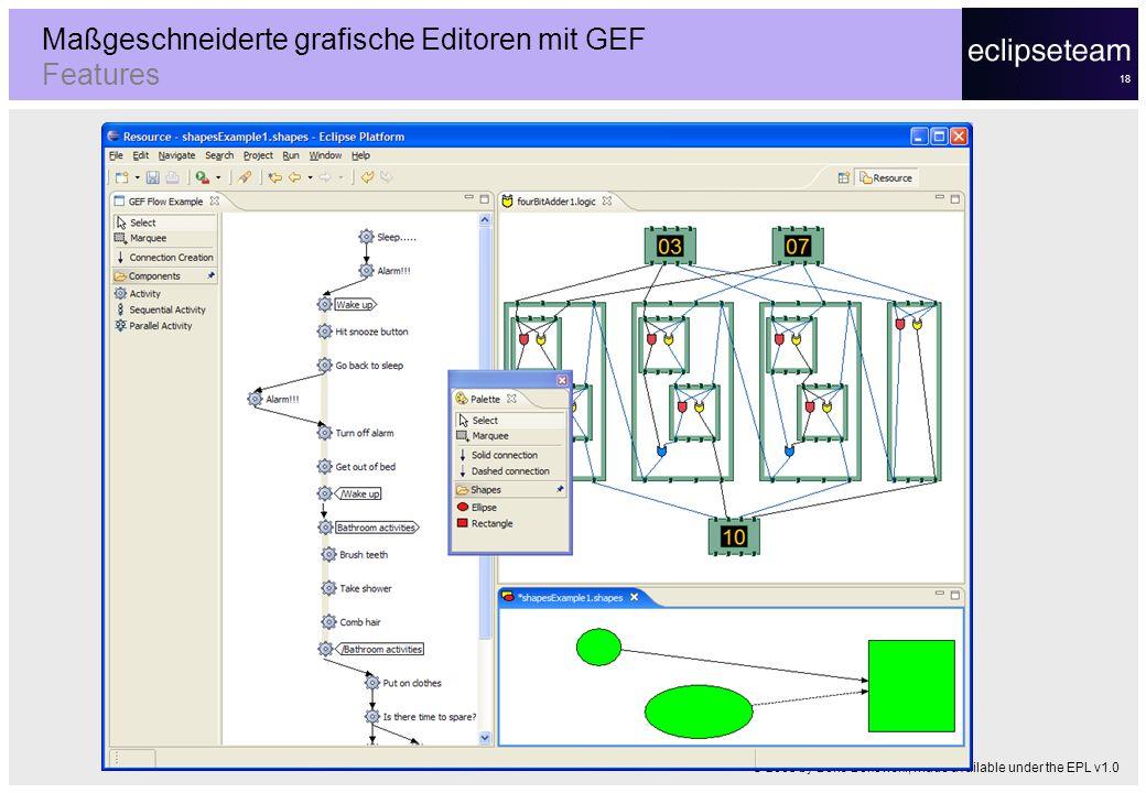 Maßgeschneiderte grafische Editoren mit GEF Features