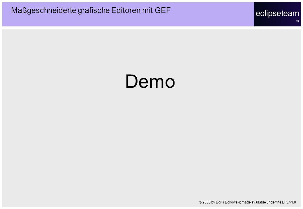 Maßgeschneiderte grafische Editoren mit GEF