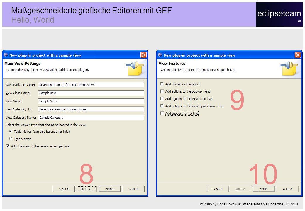 Maßgeschneiderte grafische Editoren mit GEF Hello, World
