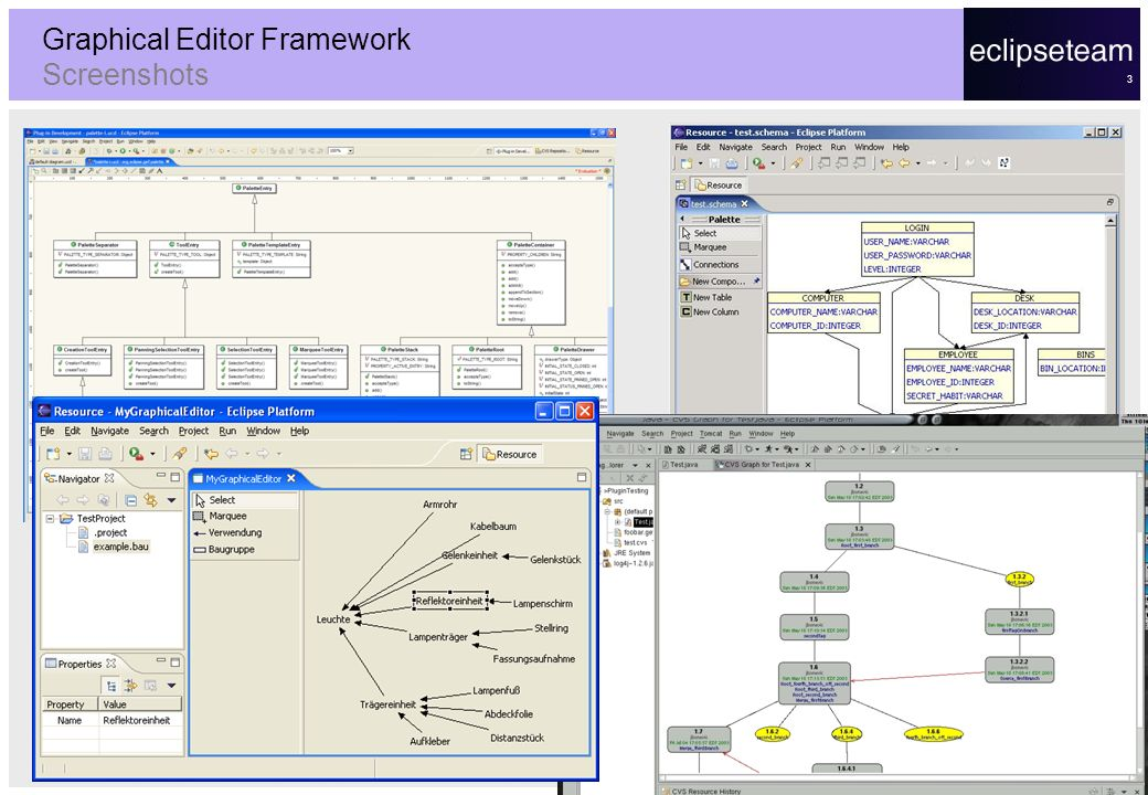 Graphical Editor Framework Screenshots