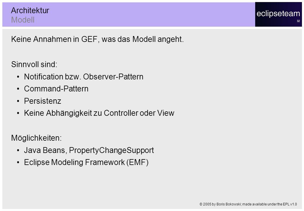 Keine Annahmen in GEF, was das Modell angeht.
