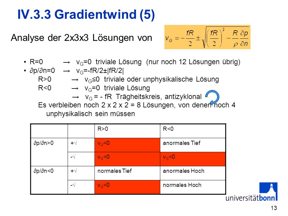 IV.3.3 Gradientwind (5) Analyse der 2x3x3 Lösungen von