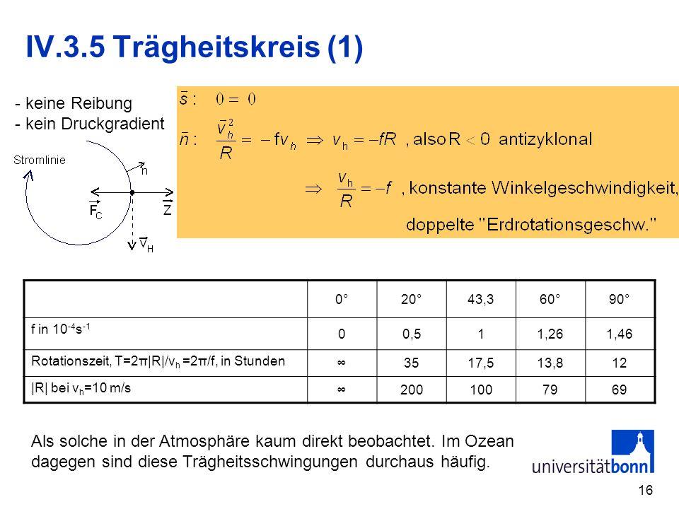 IV.3.5 Trägheitskreis (1) keine Reibung kein Druckgradient