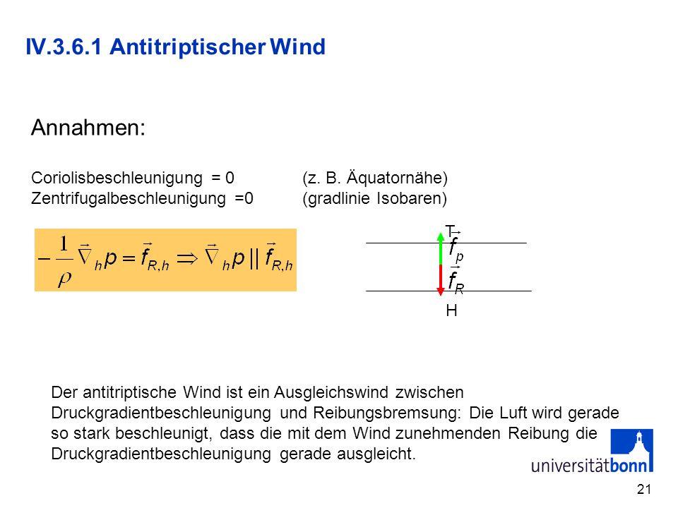 IV.3.6.1 Antitriptischer Wind