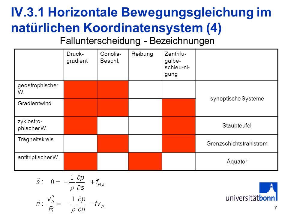 IV.3.1 Horizontale Bewegungsgleichung im natürlichen Koordinatensystem (4)