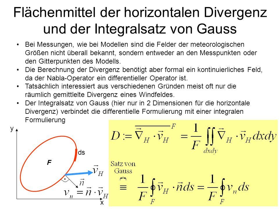 Flächenmittel der horizontalen Divergenz und der Integralsatz von Gauss