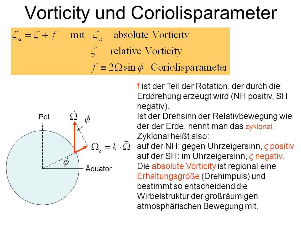 Vorticity und Coriolisparameter