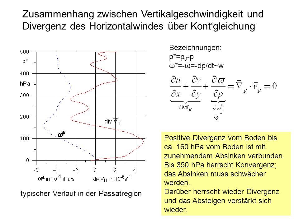 Zusammenhang zwischen Vertikalgeschwindigkeit und Divergenz des Horizontalwindes über Kont'gleichung