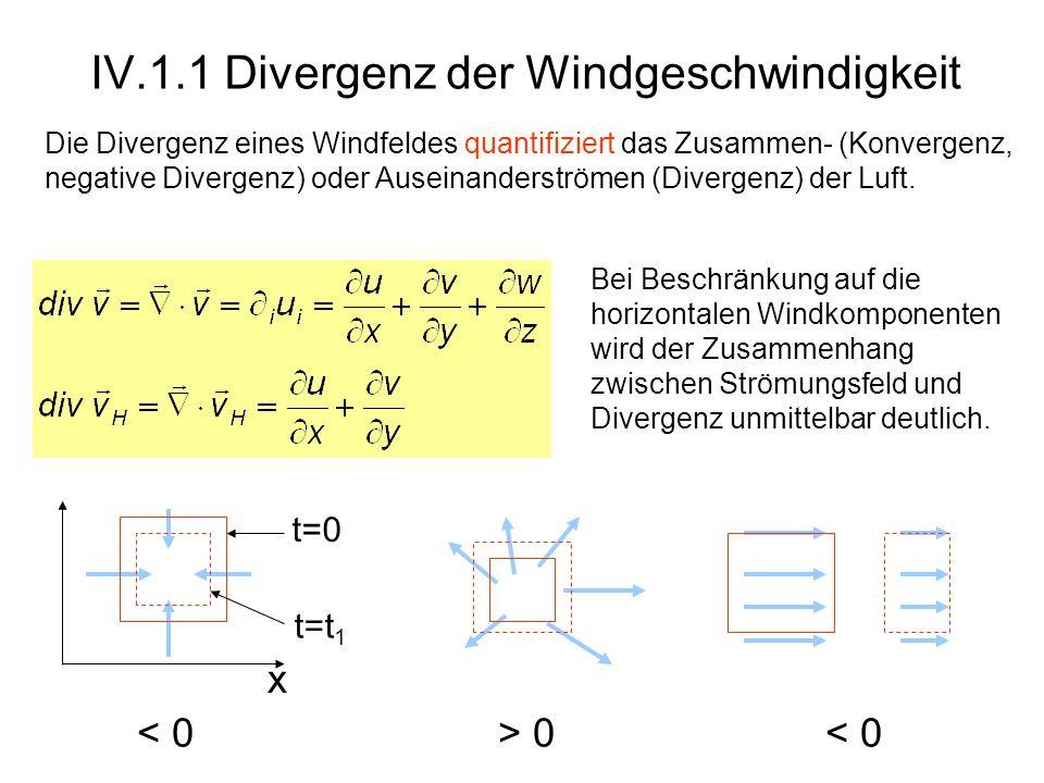 IV.1.1 Divergenz der Windgeschwindigkeit