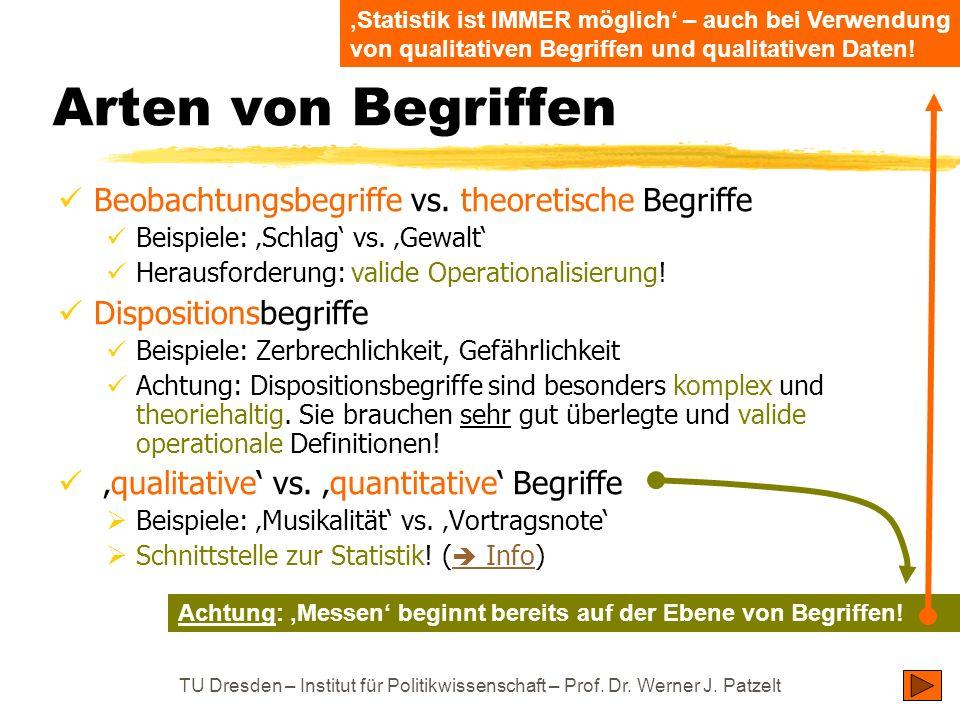 Arten von Begriffen Beobachtungsbegriffe vs. theoretische Begriffe