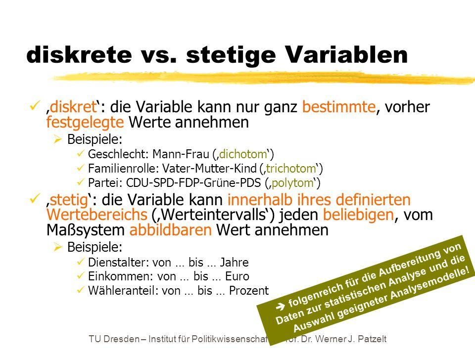 diskrete vs. stetige Variablen