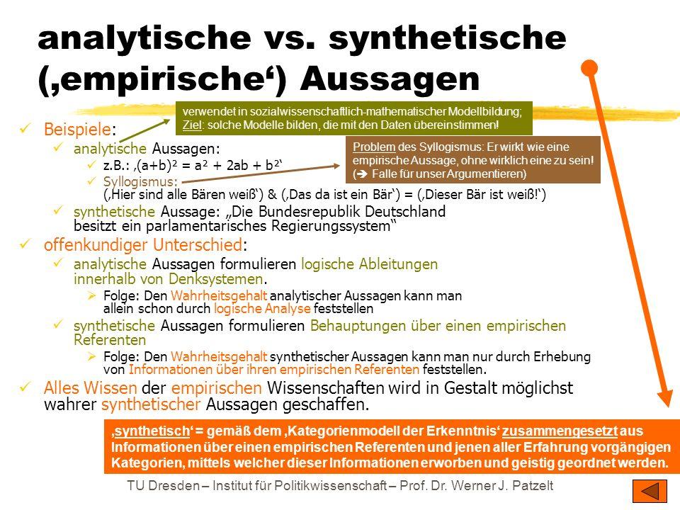 analytische vs. synthetische ('empirische') Aussagen
