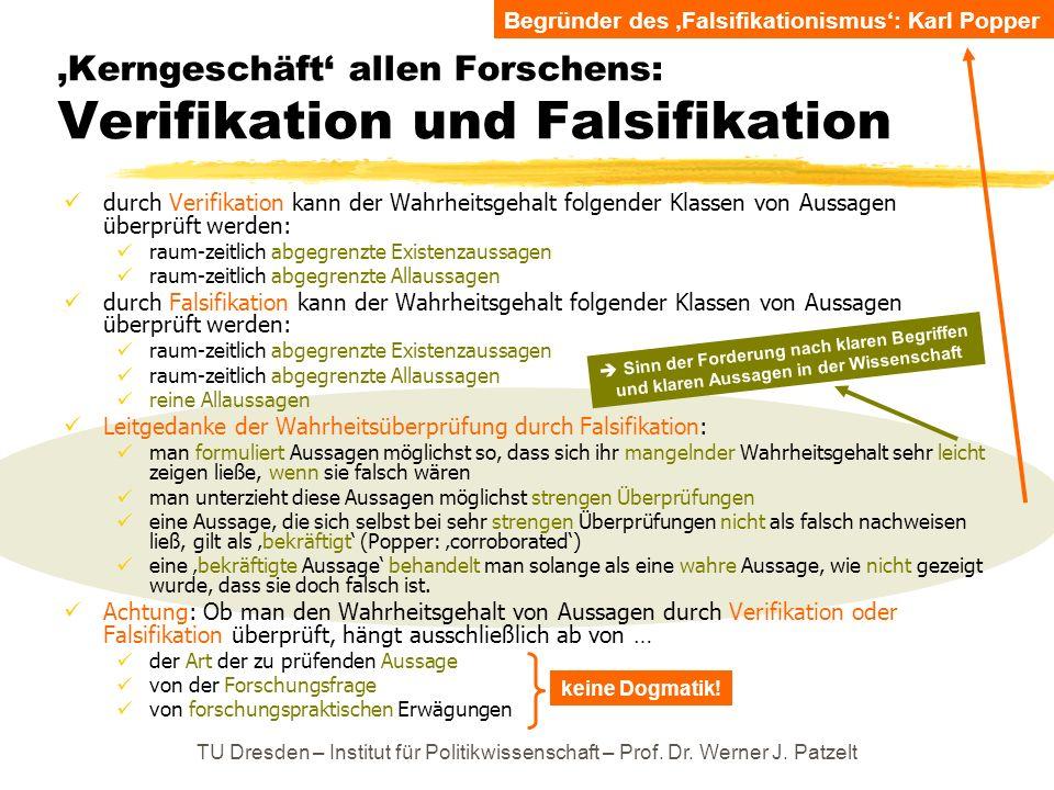 'Kerngeschäft' allen Forschens: Verifikation und Falsifikation
