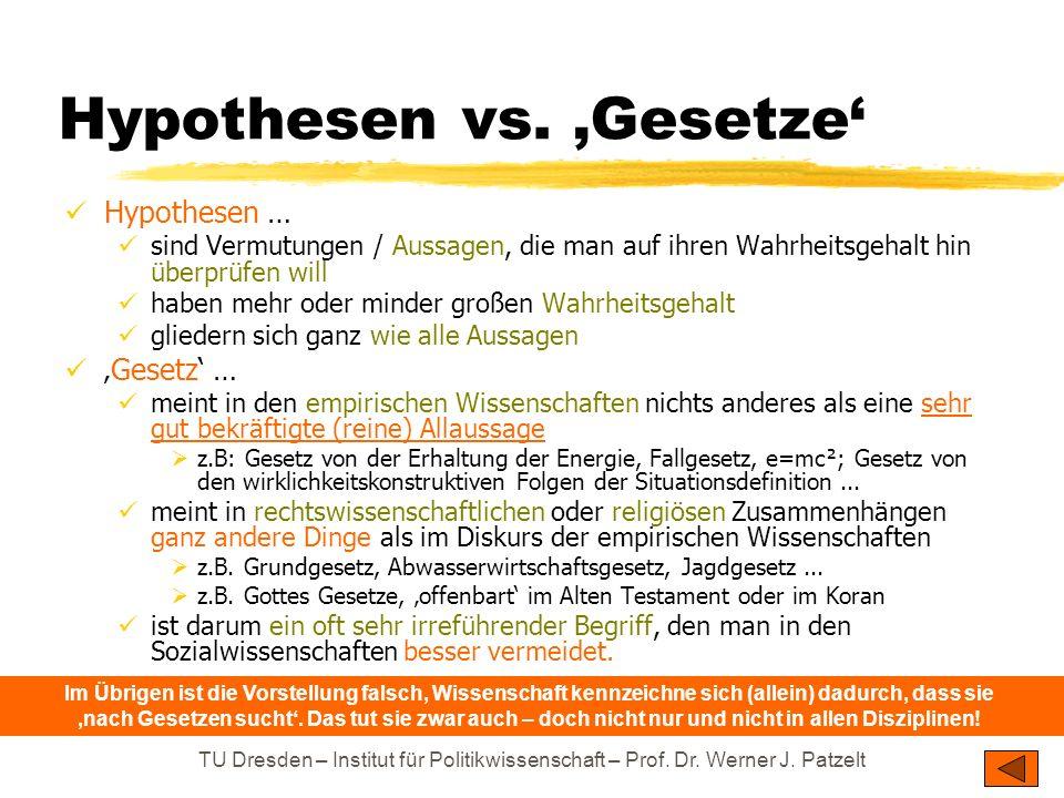 Hypothesen vs. 'Gesetze'