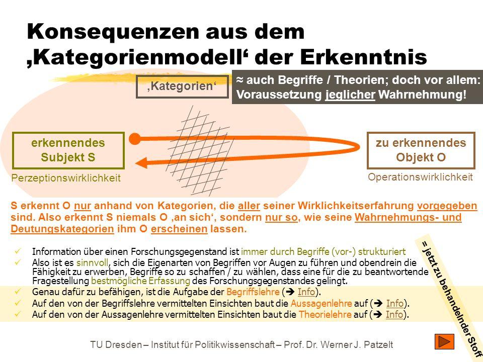 Konsequenzen aus dem 'Kategorienmodell' der Erkenntnis