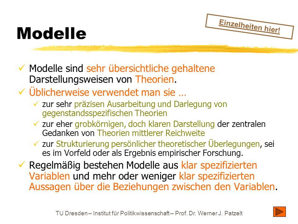 Modelle Einzelheiten hier! Modelle sind sehr übersichtliche gehaltene Darstellungsweisen von Theorien.