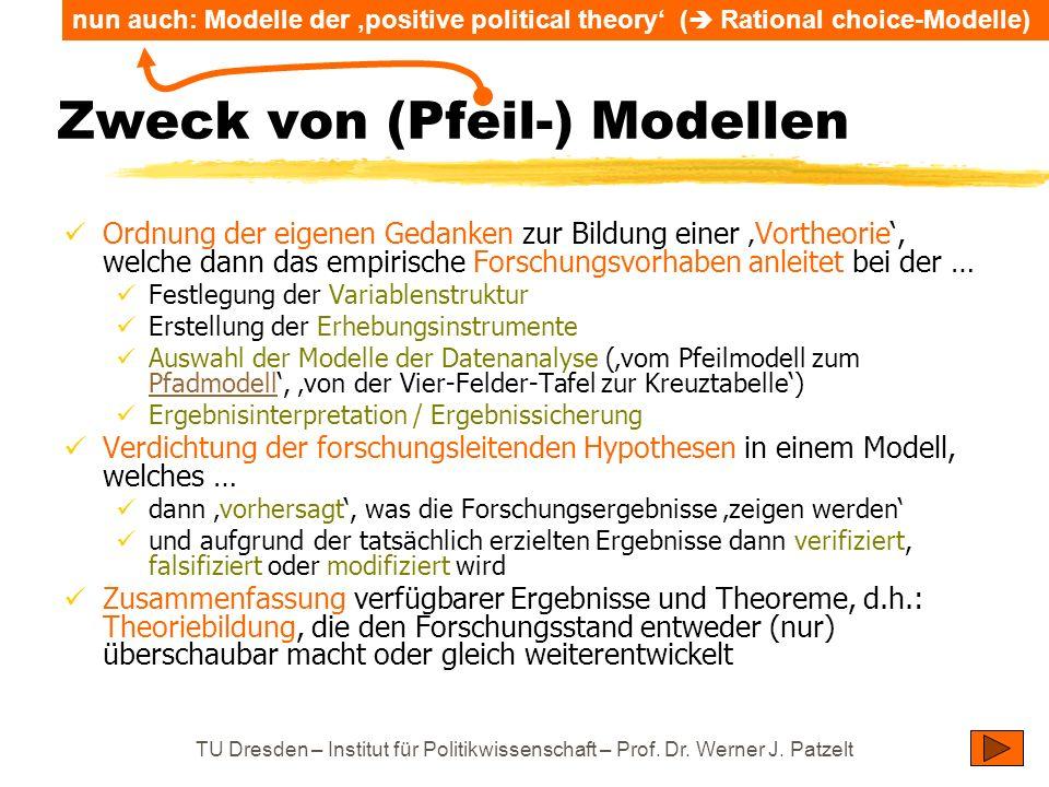 Zweck von (Pfeil-) Modellen