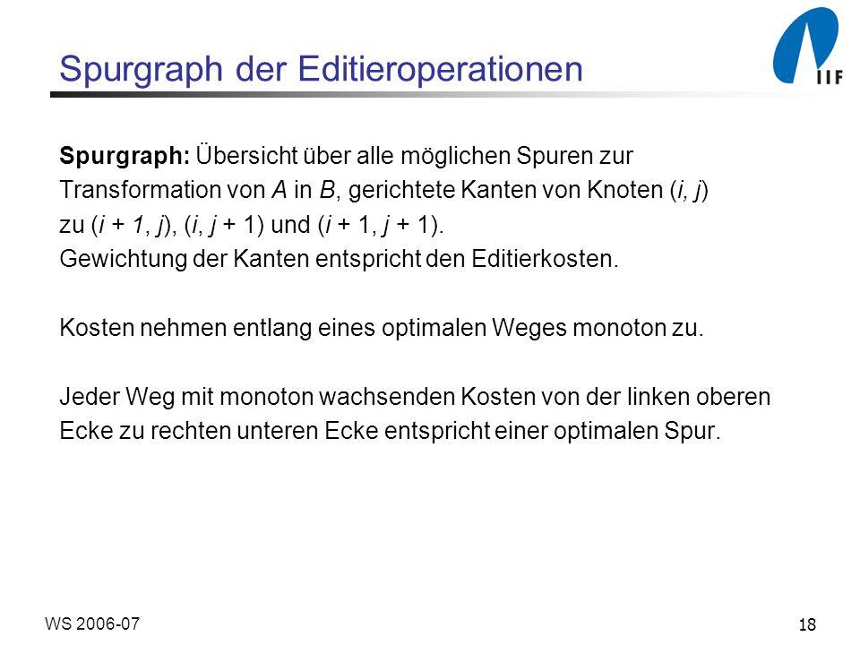 Spurgraph der Editieroperationen