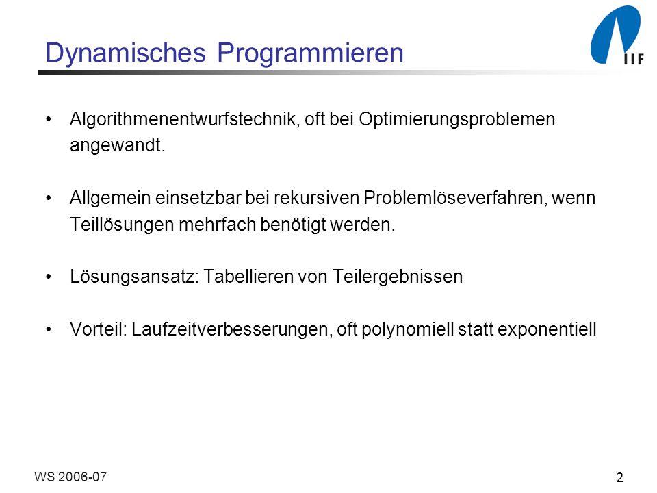 Dynamisches Programmieren