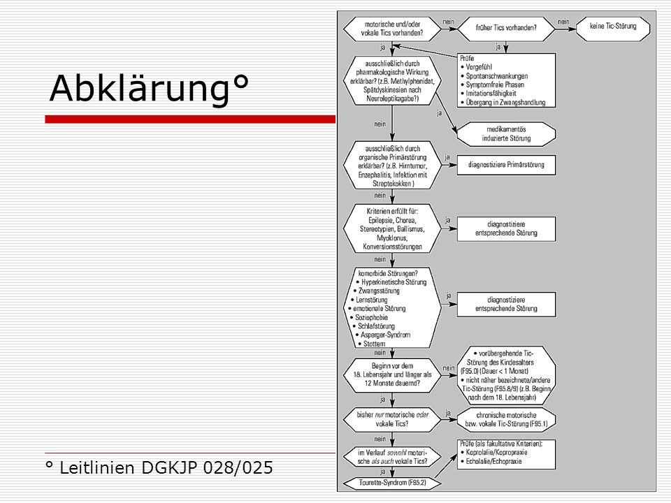 Abklärung° ° Leitlinien DGKJP 028/025