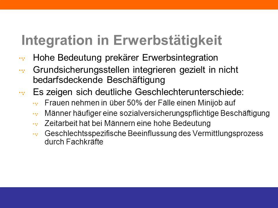 Integration in Erwerbstätigkeit