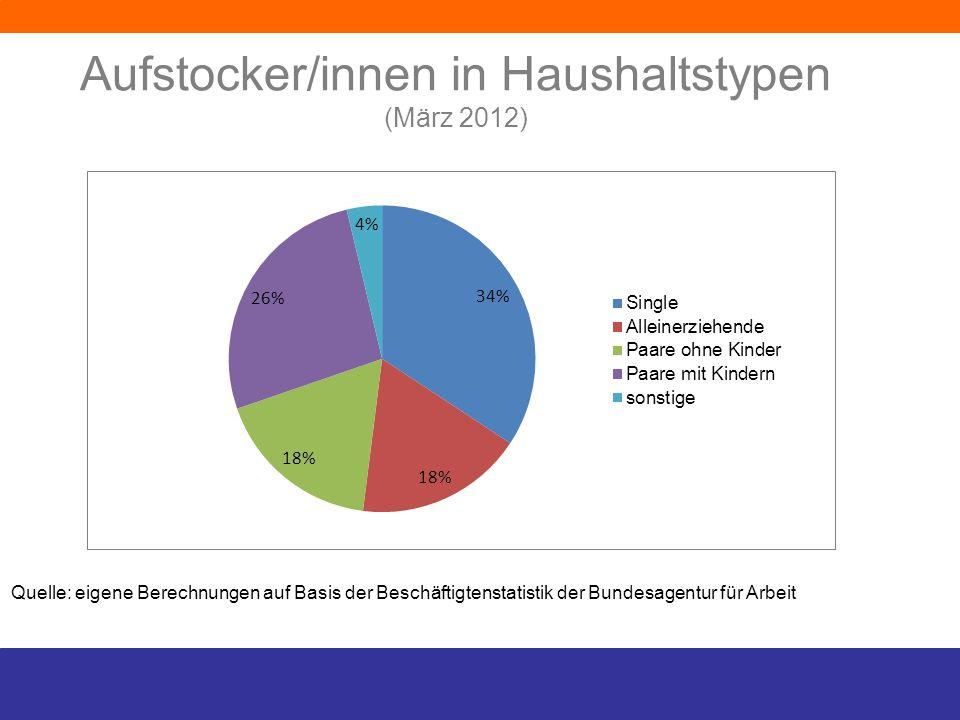 Aufstocker/innen in Haushaltstypen (März 2012)