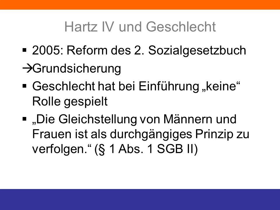 Hartz IV und Geschlecht
