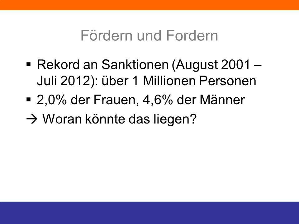 Fördern und Fordern Rekord an Sanktionen (August 2001 – Juli 2012): über 1 Millionen Personen. 2,0% der Frauen, 4,6% der Männer.