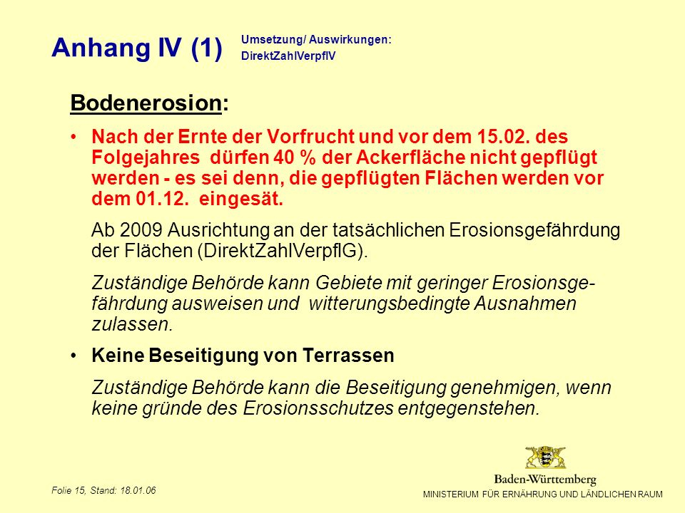 Anhang IV (1) Bodenerosion: