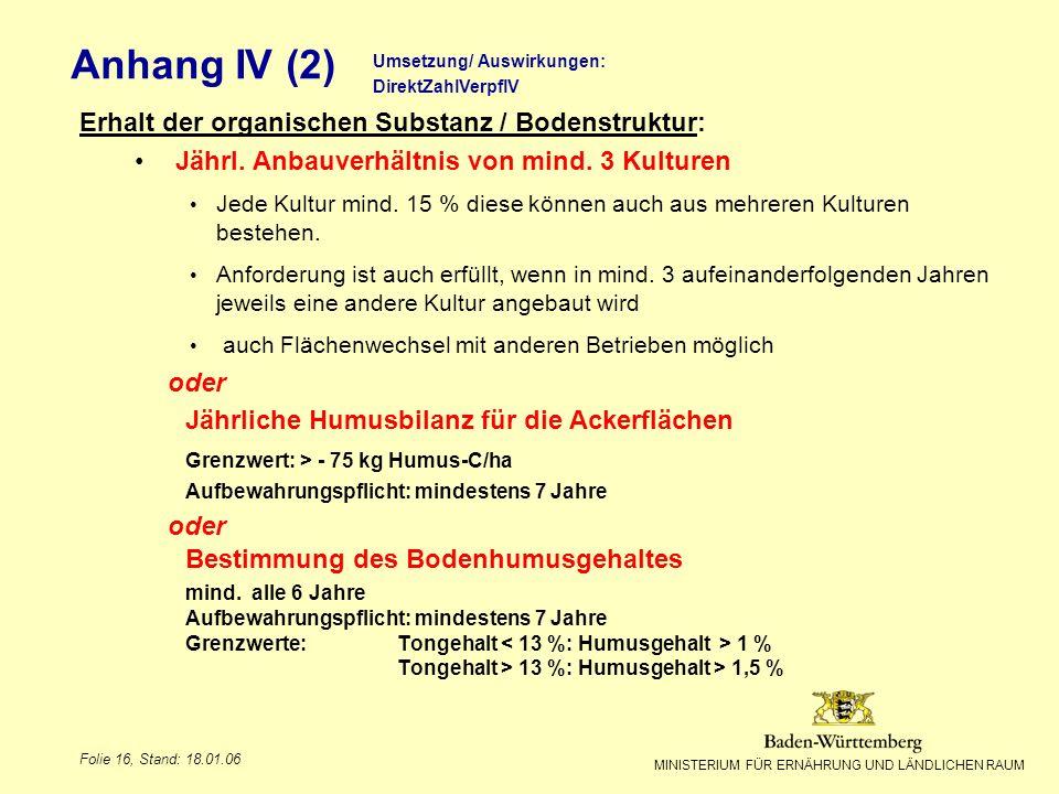 Anhang IV (2) Erhalt der organischen Substanz / Bodenstruktur: