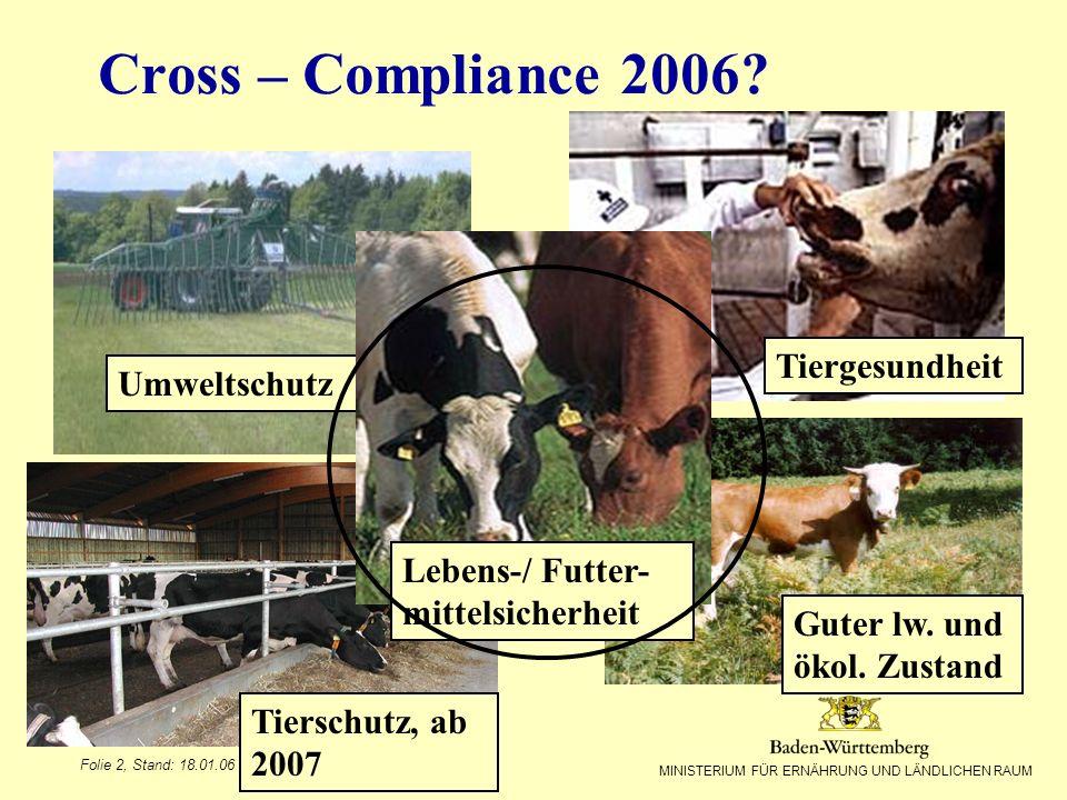 Cross – Compliance 2006 Tiergesundheit Umweltschutz