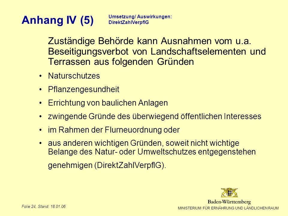 Anhang IV (5) Titel des Vortrags. Umsetzung/ Auswirkungen: DirektZahlVerpflG.