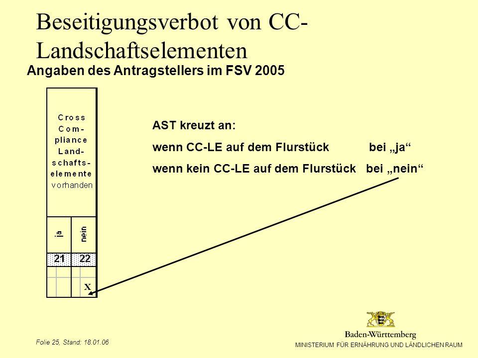 Beseitigungsverbot von CC-Landschaftselementen