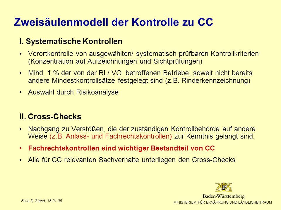 Zweisäulenmodell der Kontrolle zu CC