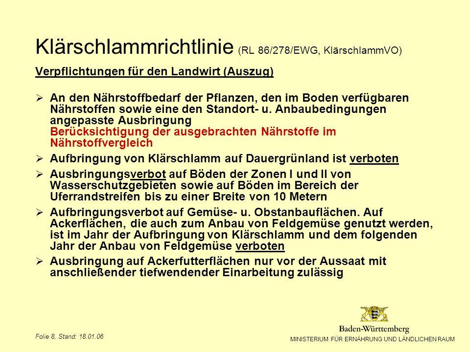 Klärschlammrichtlinie (RL 86/278/EWG, KlärschlammVO)