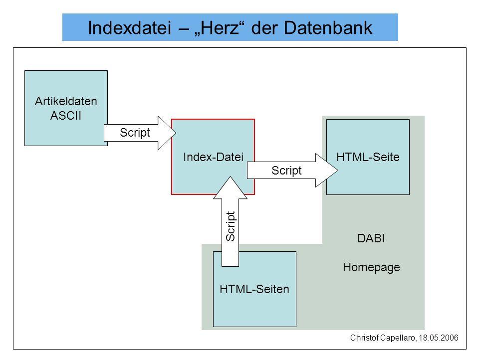 """Indexdatei – """"Herz der Datenbank"""