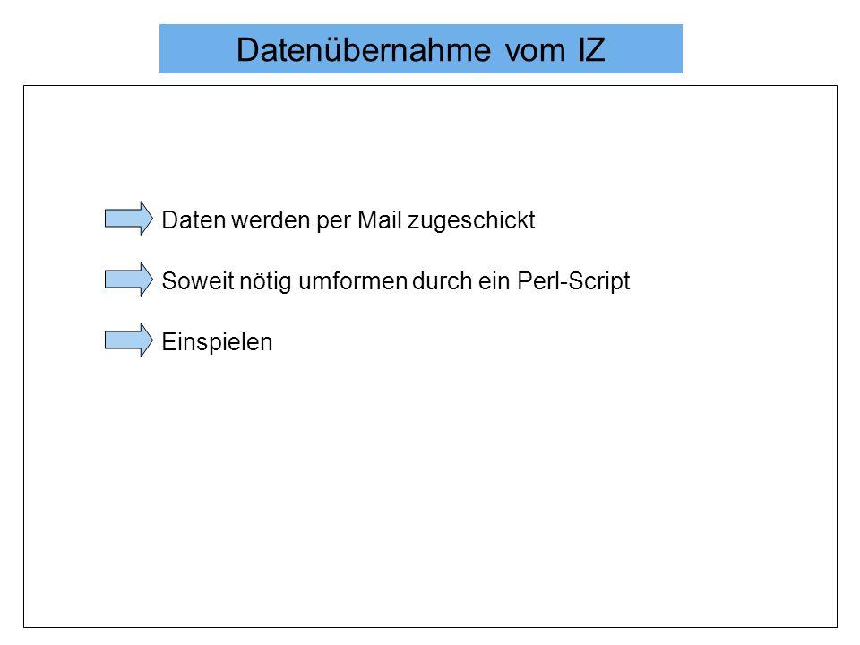 Datenübernahme vom IZ Daten werden per Mail zugeschickt