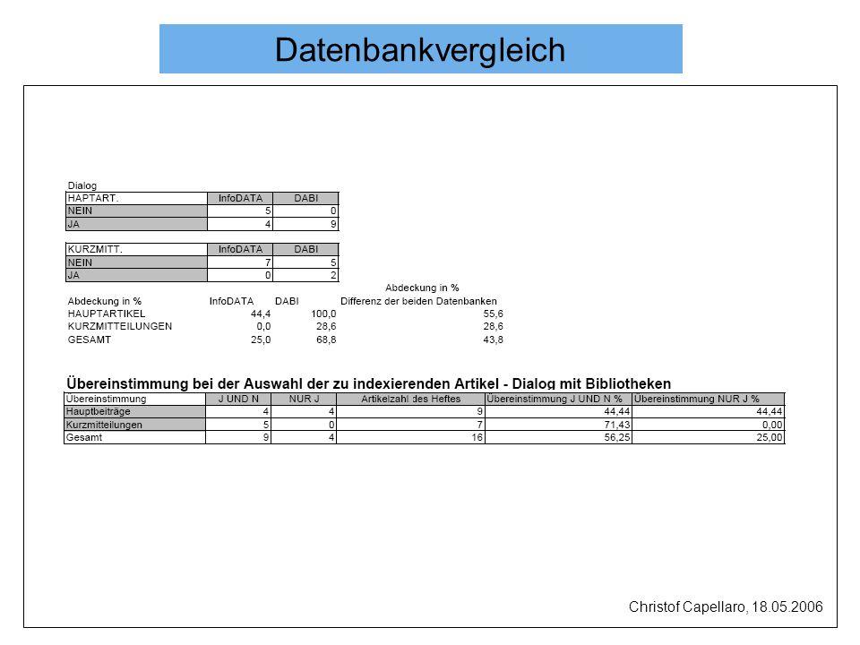 Datenbankvergleich Christof Capellaro, 18.05.2006