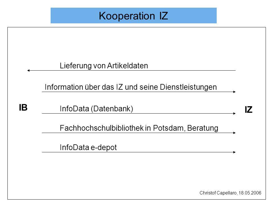 Kooperation IZ IB IZ Lieferung von Artikeldaten