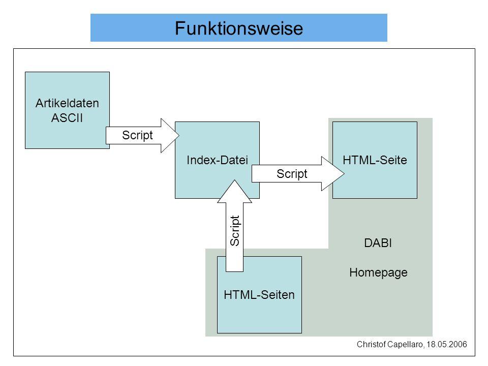 Funktionsweise Artikeldaten ASCII Script Index-Datei HTML-Seite Script