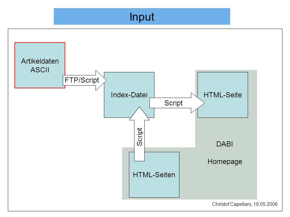Input Artikeldaten ASCII FTP/Script Index-Datei HTML-Seite Script